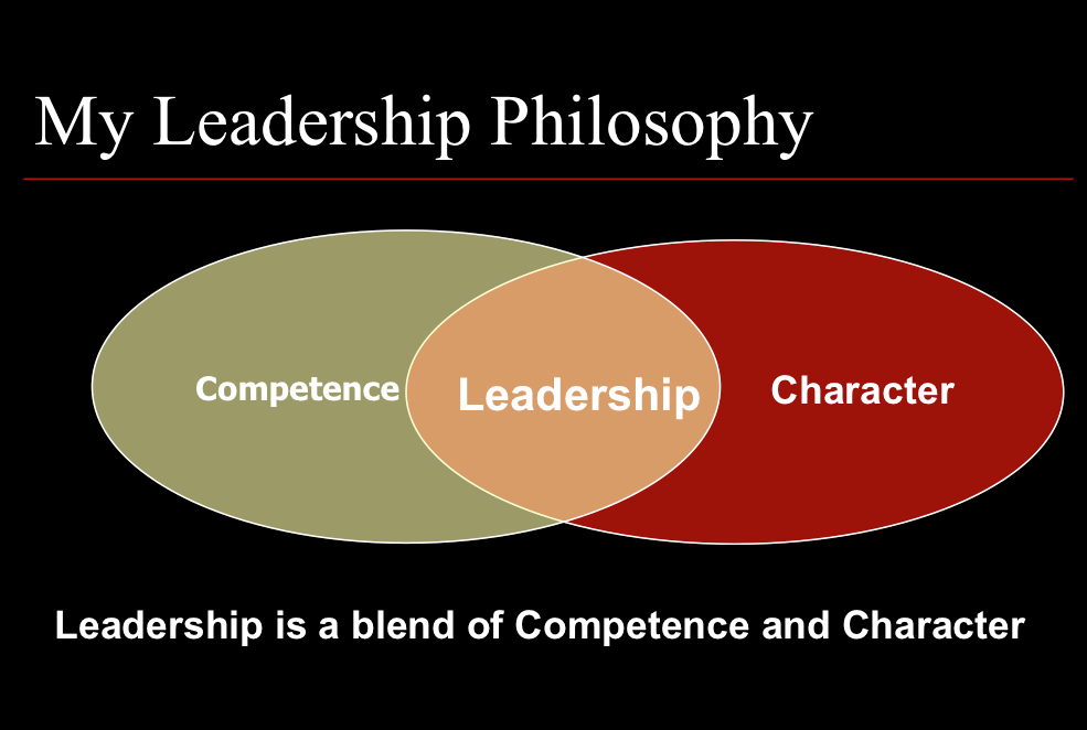 leadership philosophy essay Free leadership philosophy papers, essays, and research papers.